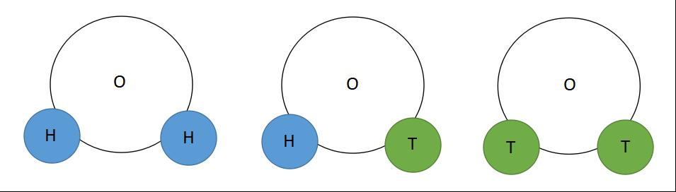 トリチウム水の分子